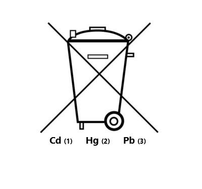 Erklärung Entsorgung Batterien